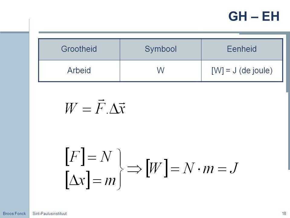 GH – EH Grootheid Symbool Eenheid Arbeid W [W] = J (de joule)
